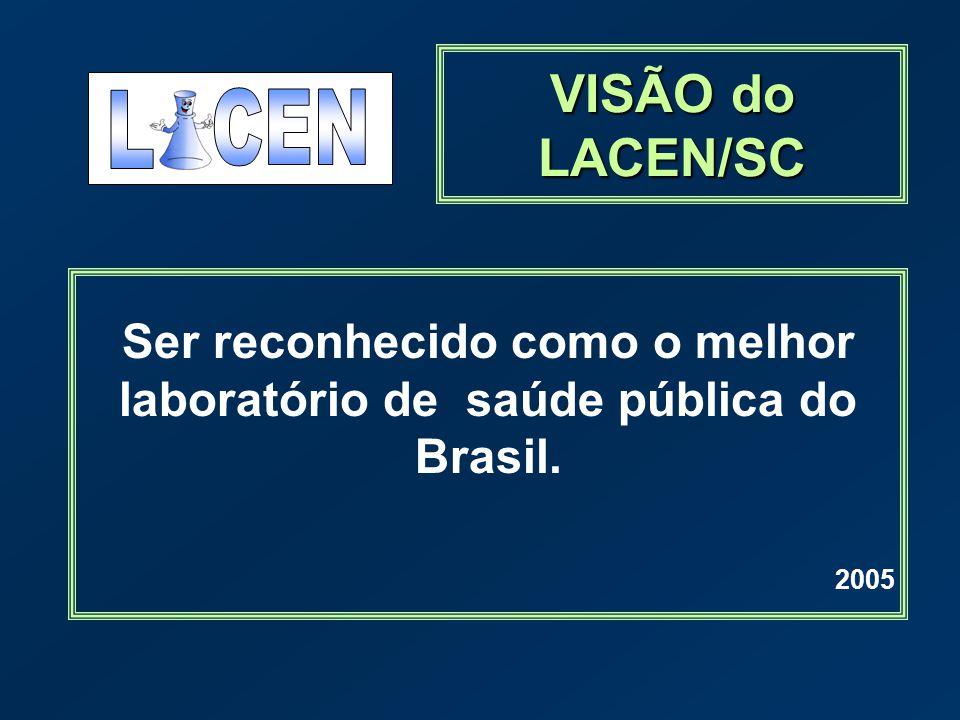 Ser reconhecido como o melhor laboratório de saúde pública do Brasil.