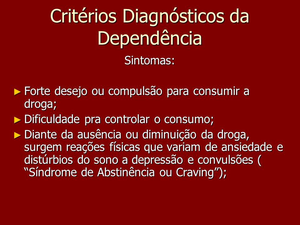 Critérios Diagnósticos da Dependência