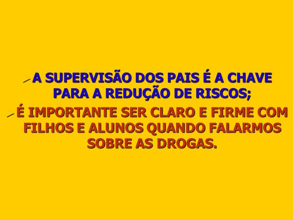 A SUPERVISÃO DOS PAIS É A CHAVE PARA A REDUÇÃO DE RISCOS;