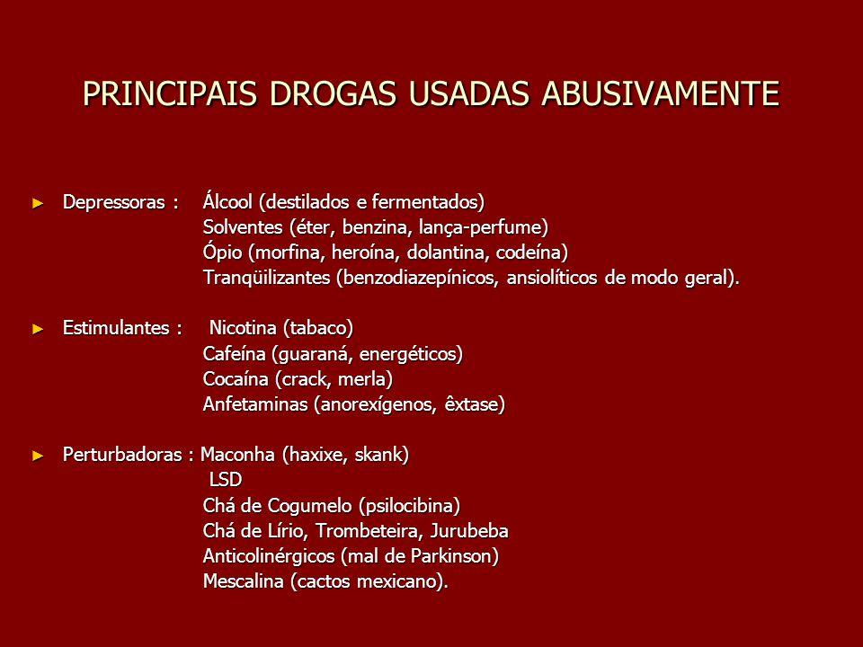 PRINCIPAIS DROGAS USADAS ABUSIVAMENTE