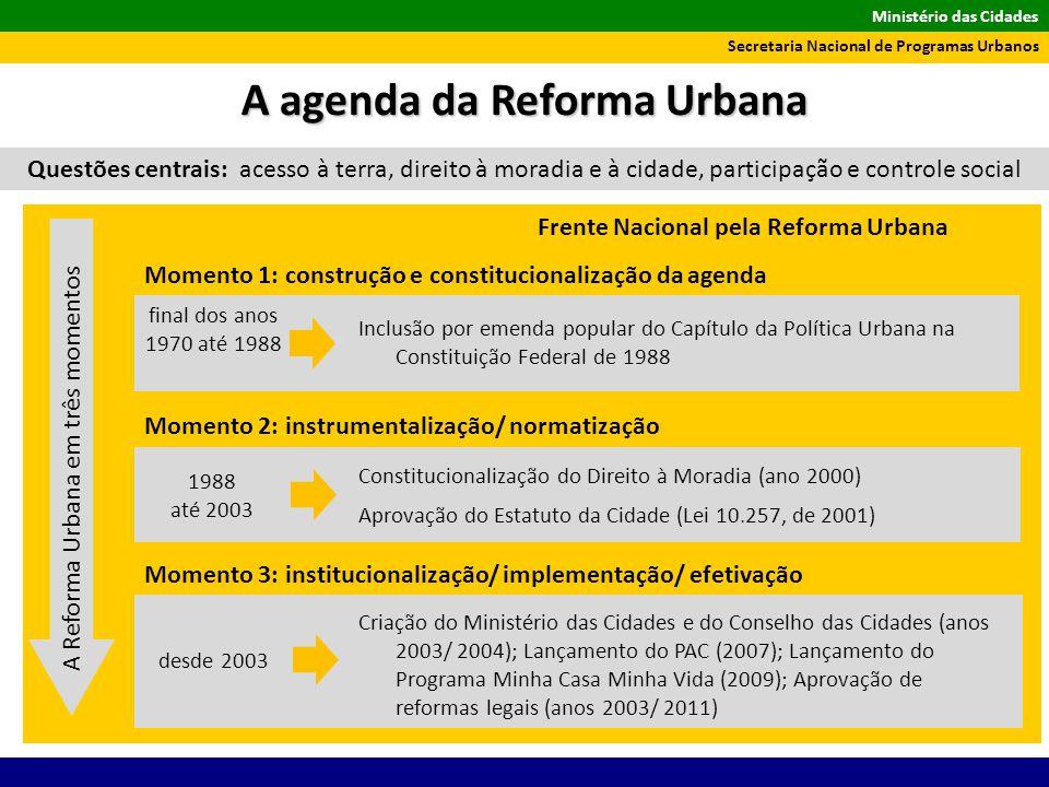 A agenda da Reforma Urbana Frente Nacional pela Reforma Urbana