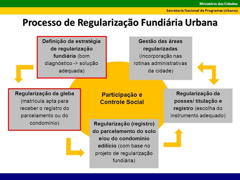 Processo de Regularização Fundiária Urbana