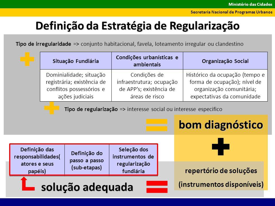 Definição da Estratégia de Regularização