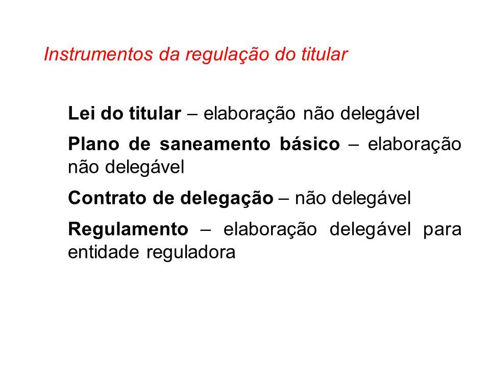 Instrumentos da regulação do titular