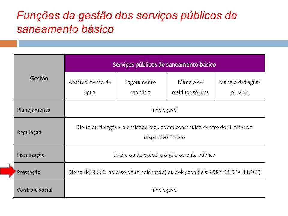 Funções da gestão dos serviços públicos de saneamento básico