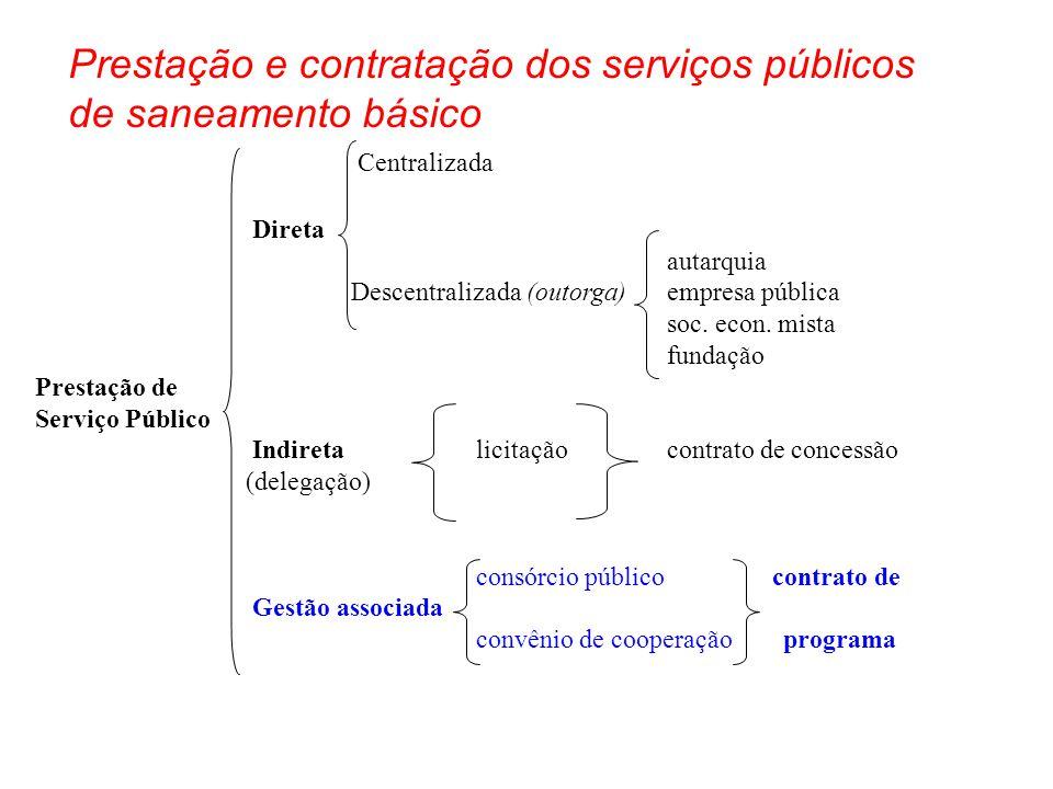 Prestação e contratação dos serviços públicos de saneamento básico