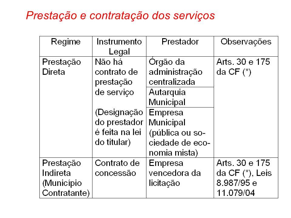 Prestação e contratação dos serviços