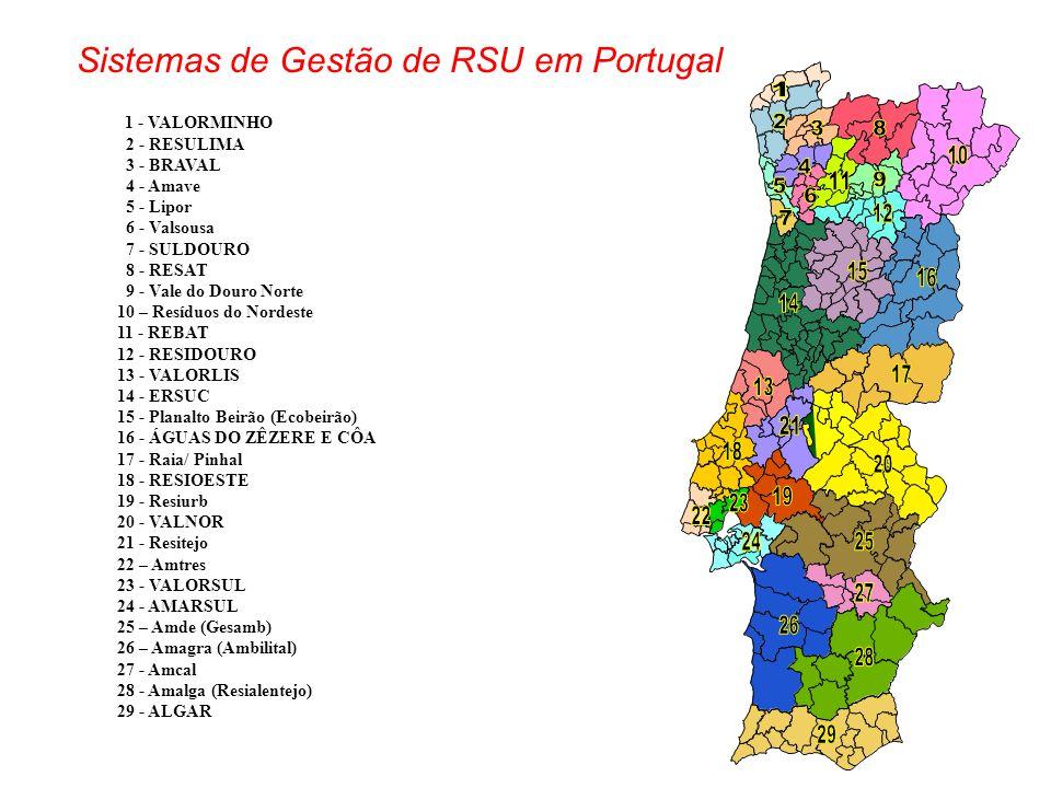 Sistemas de Gestão de RSU em Portugal
