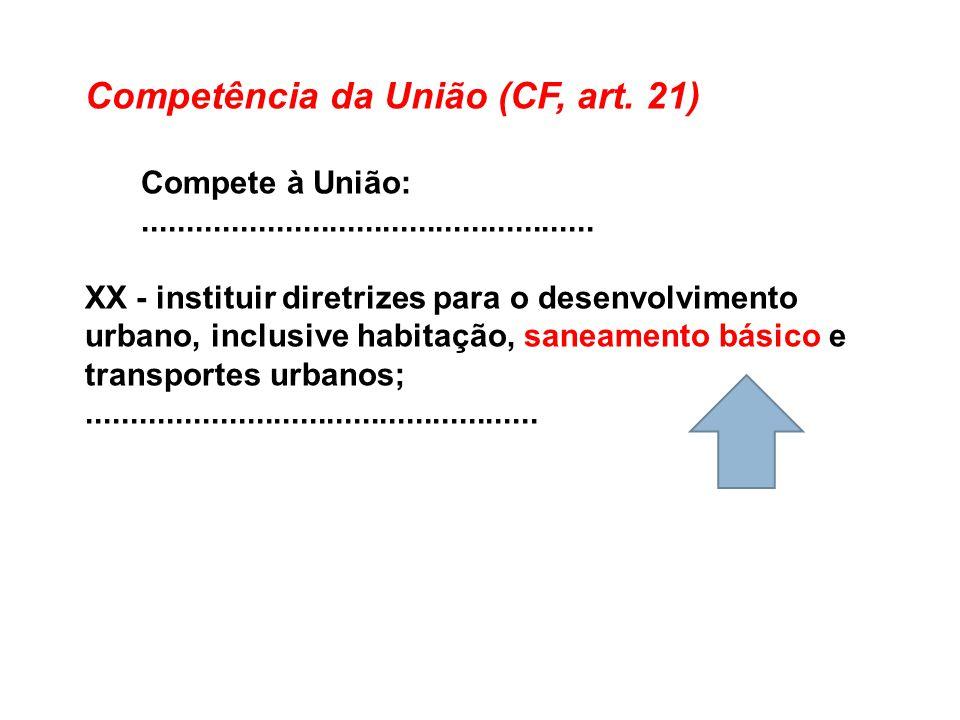 Competência da União (CF, art. 21)