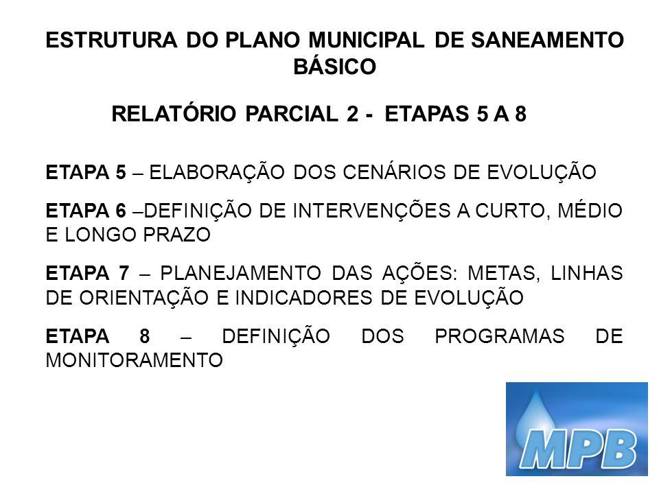 ESTRUTURA DO PLANO MUNICIPAL DE SANEAMENTO BÁSICO