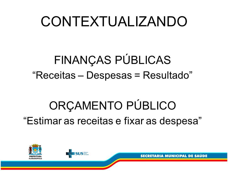 CONTEXTUALIZANDO FINANÇAS PÚBLICAS ORÇAMENTO PÚBLICO