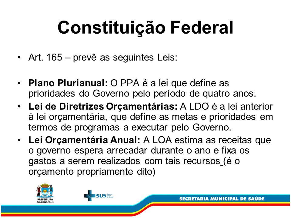 Constituição Federal Art. 165 – prevê as seguintes Leis: