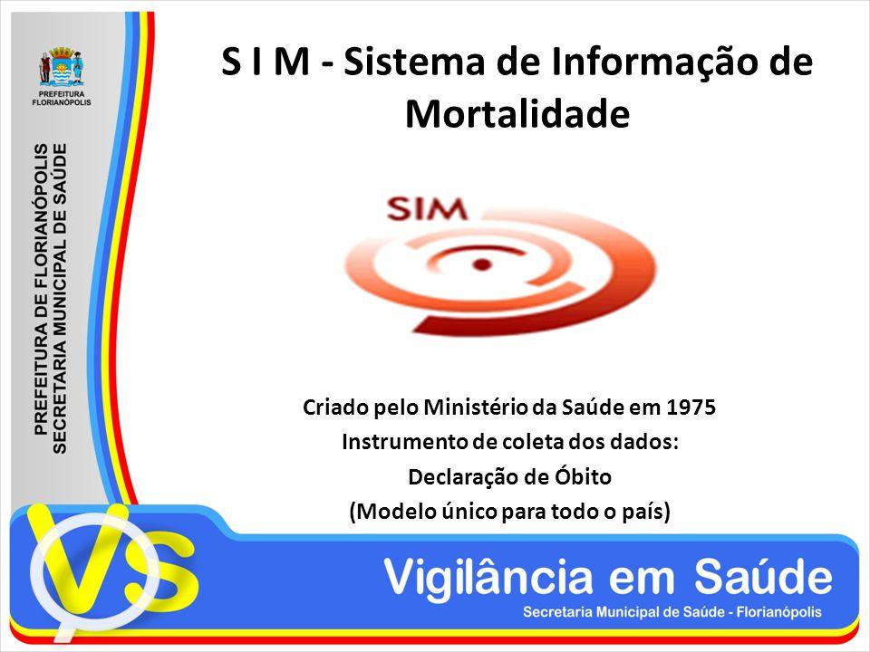 S I M - Sistema de Informação de Mortalidade