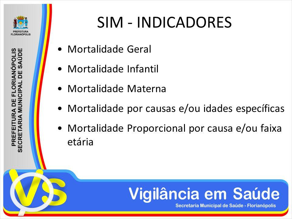 SIM - INDICADORES Mortalidade Geral Mortalidade Infantil