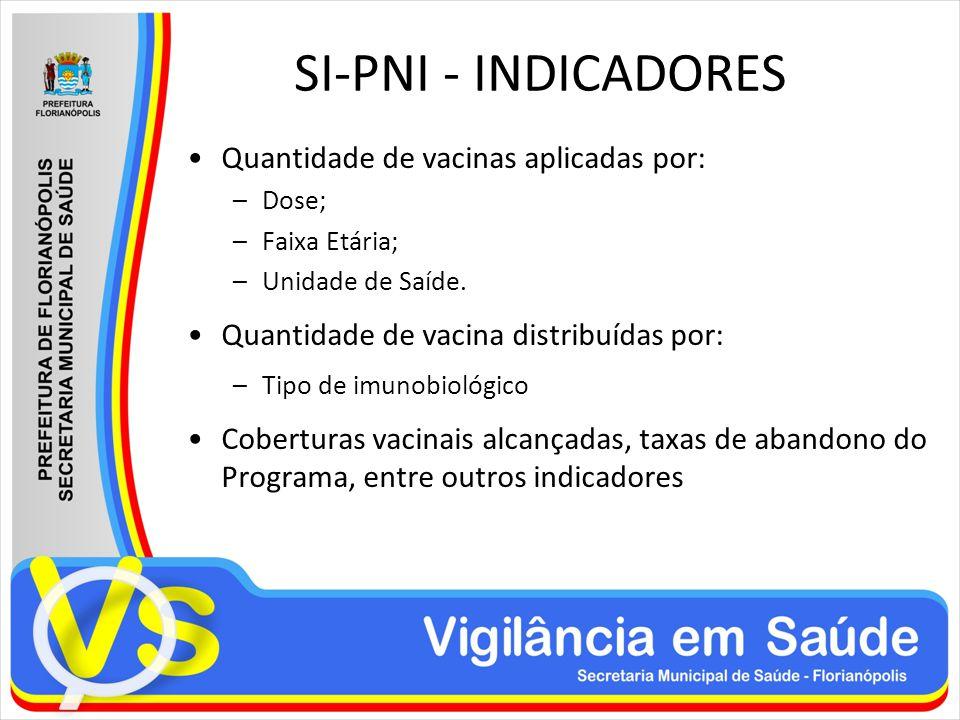SI-PNI - INDICADORES Quantidade de vacinas aplicadas por: