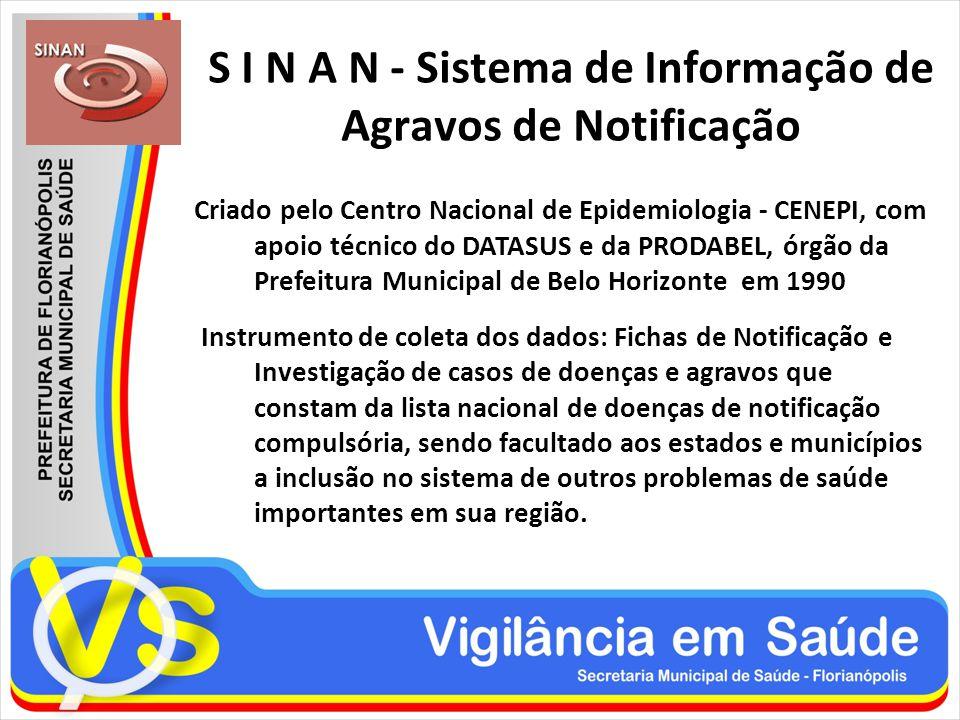 S I N A N - Sistema de Informação de Agravos de Notificação
