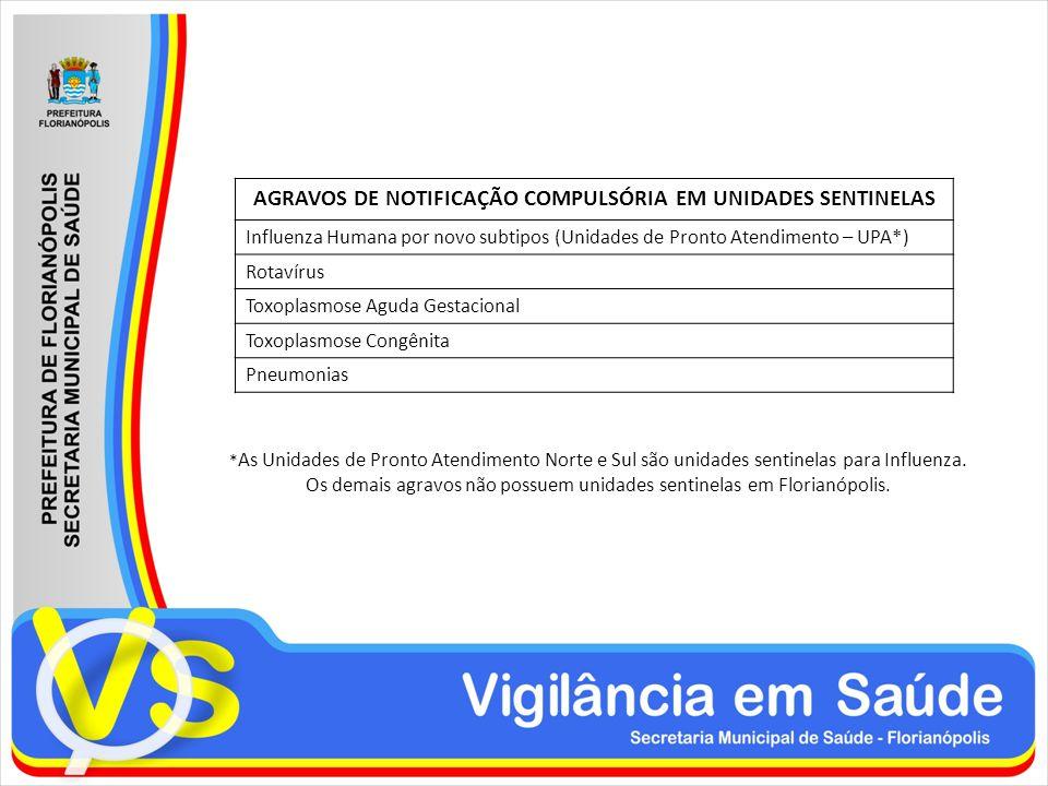 AGRAVOS DE NOTIFICAÇÃO COMPULSÓRIA EM UNIDADES SENTINELAS
