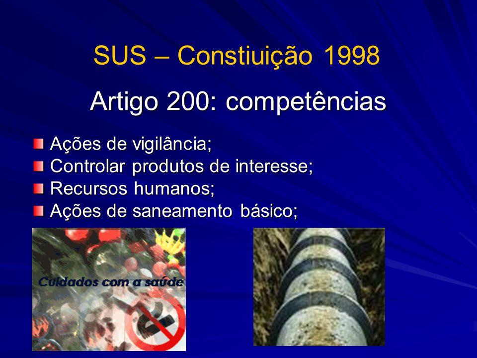 SUS – Constiuição 1998 Artigo 200: competências Ações de vigilância;