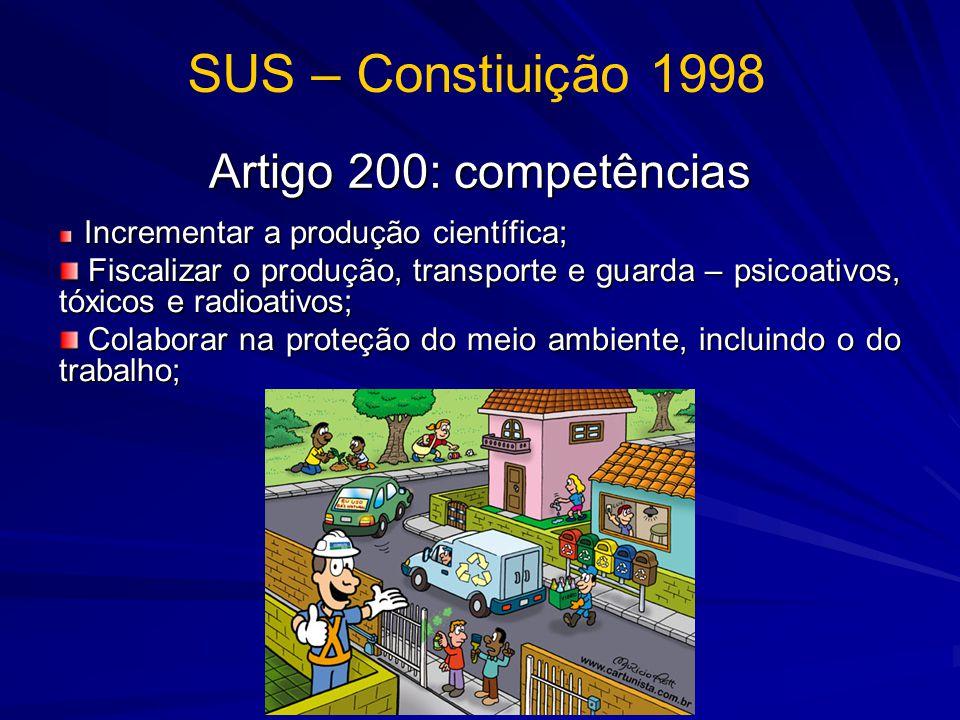 SUS – Constiuição 1998 Artigo 200: competências