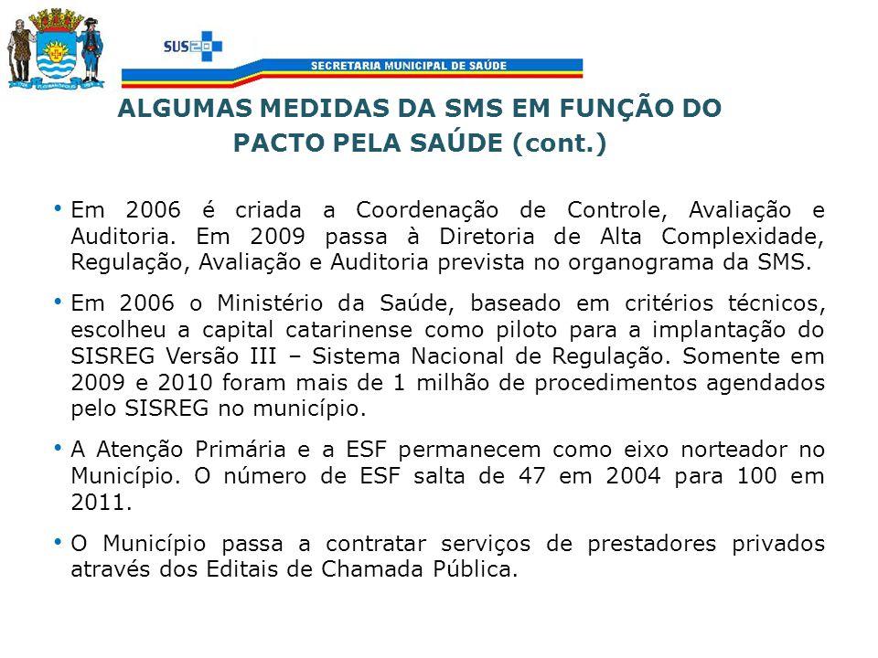 ALGUMAS MEDIDAS DA SMS EM FUNÇÃO DO PACTO PELA SAÚDE (cont.)