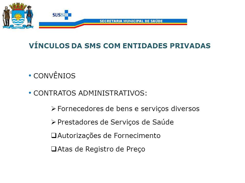 Vínculos da SMS com entidades privadas