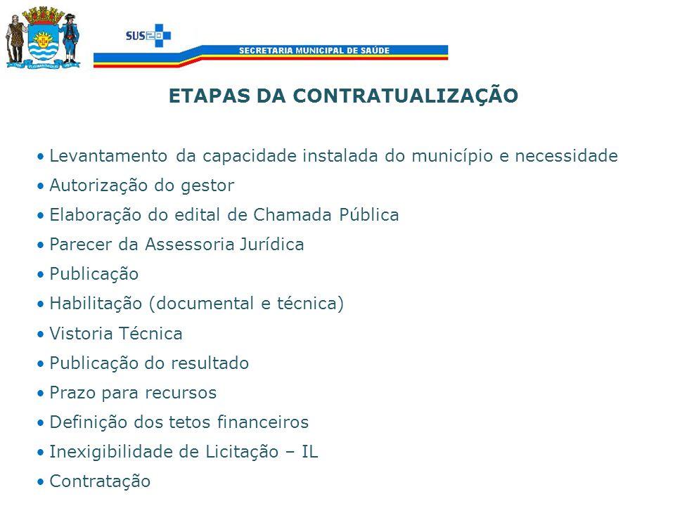 ETAPAS DA CONTRATUALIZAÇÃO