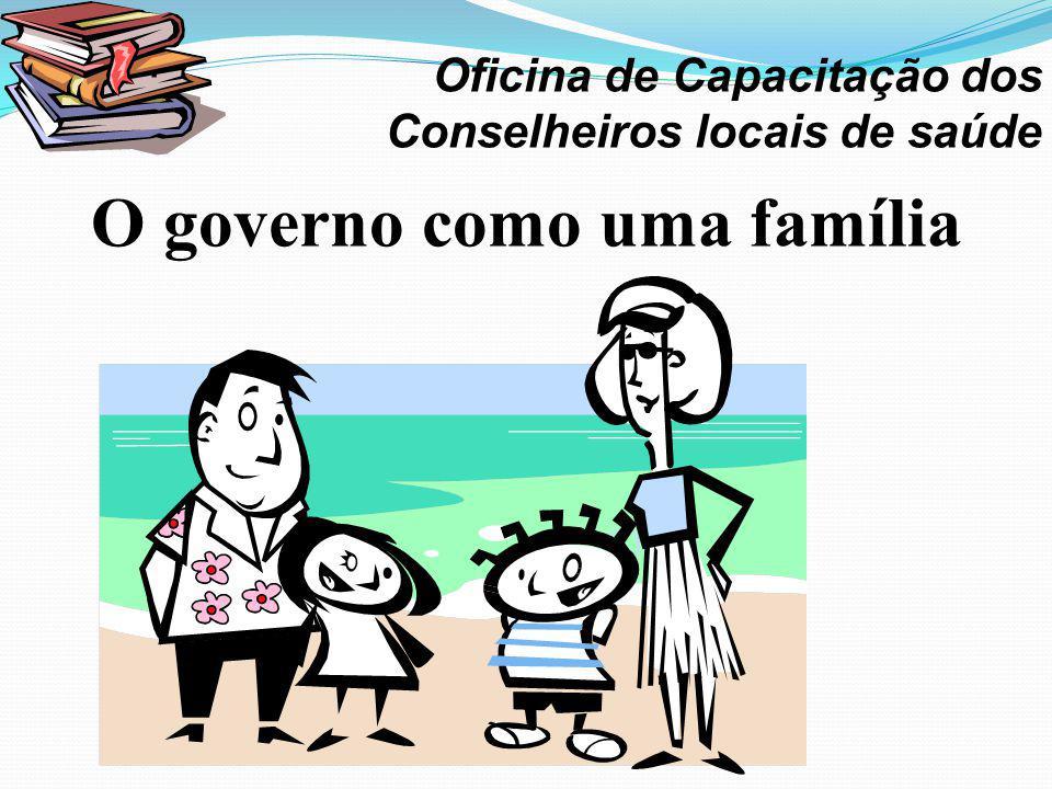 O governo como uma família