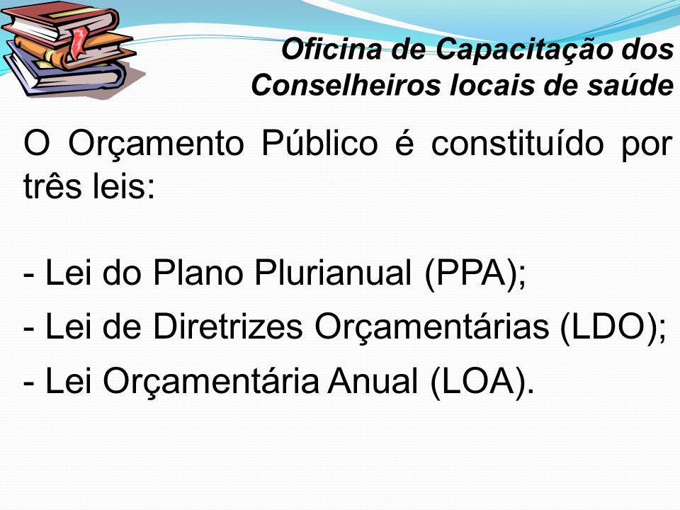 O Orçamento Público é constituído por três leis: