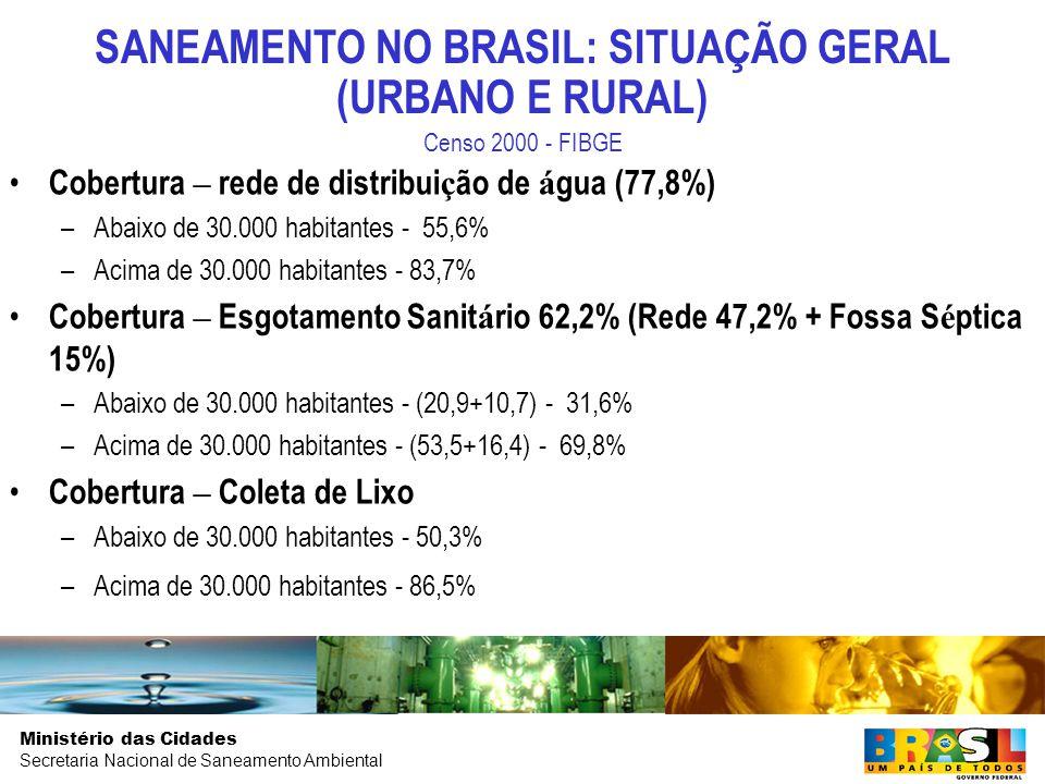 SANEAMENTO NO BRASIL: SITUAÇÃO GERAL (URBANO E RURAL)