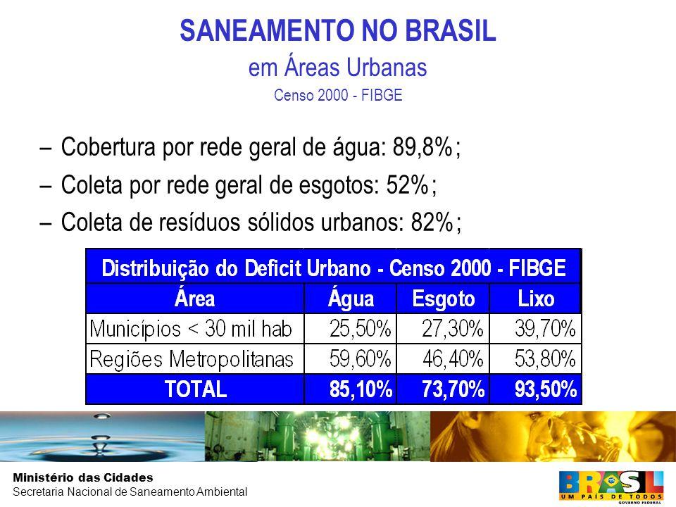 SANEAMENTO NO BRASIL em Áreas Urbanas