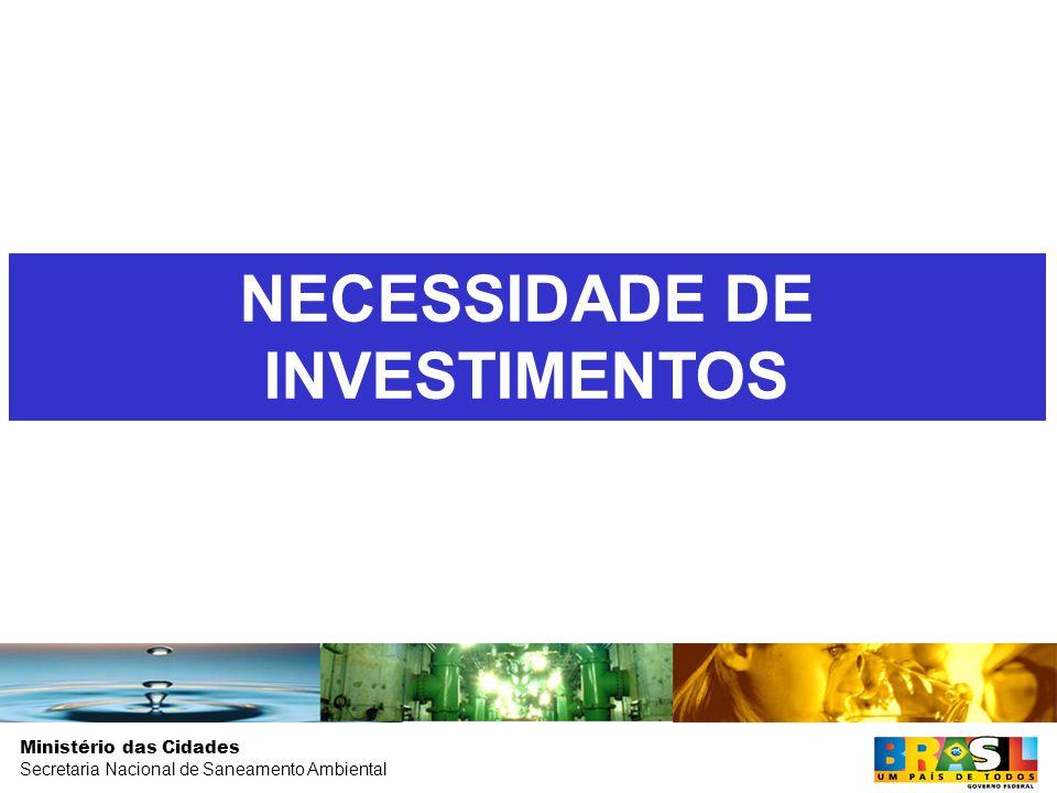 NECESSIDADE DE INVESTIMENTOS
