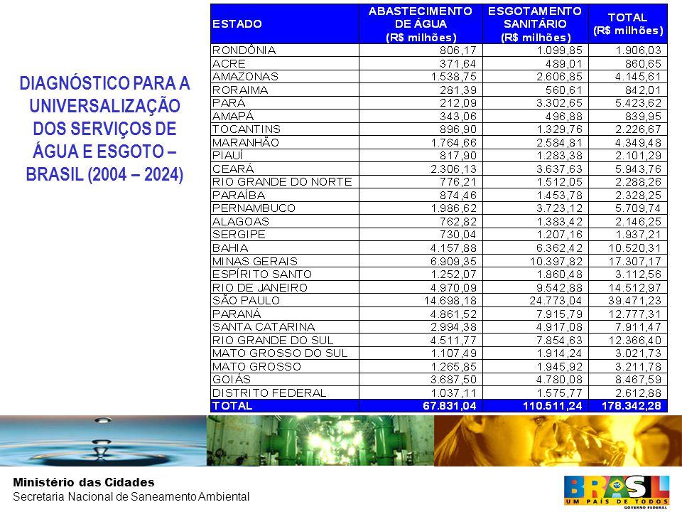 DIAGNÓSTICO PARA A UNIVERSALIZAÇÃO DOS SERVIÇOS DE ÁGUA E ESGOTO – BRASIL (2004 – 2024)