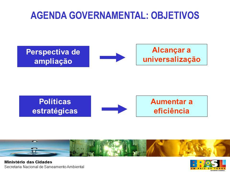 AGENDA GOVERNAMENTAL: OBJETIVOS