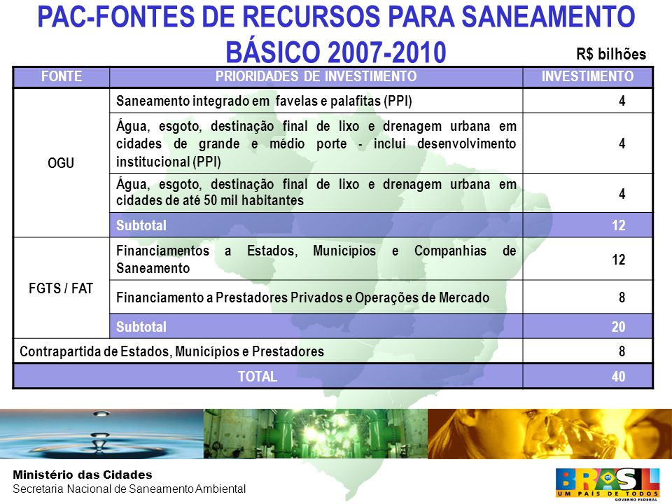 PAC-FONTES DE RECURSOS PARA SANEAMENTO BÁSICO 2007-2010