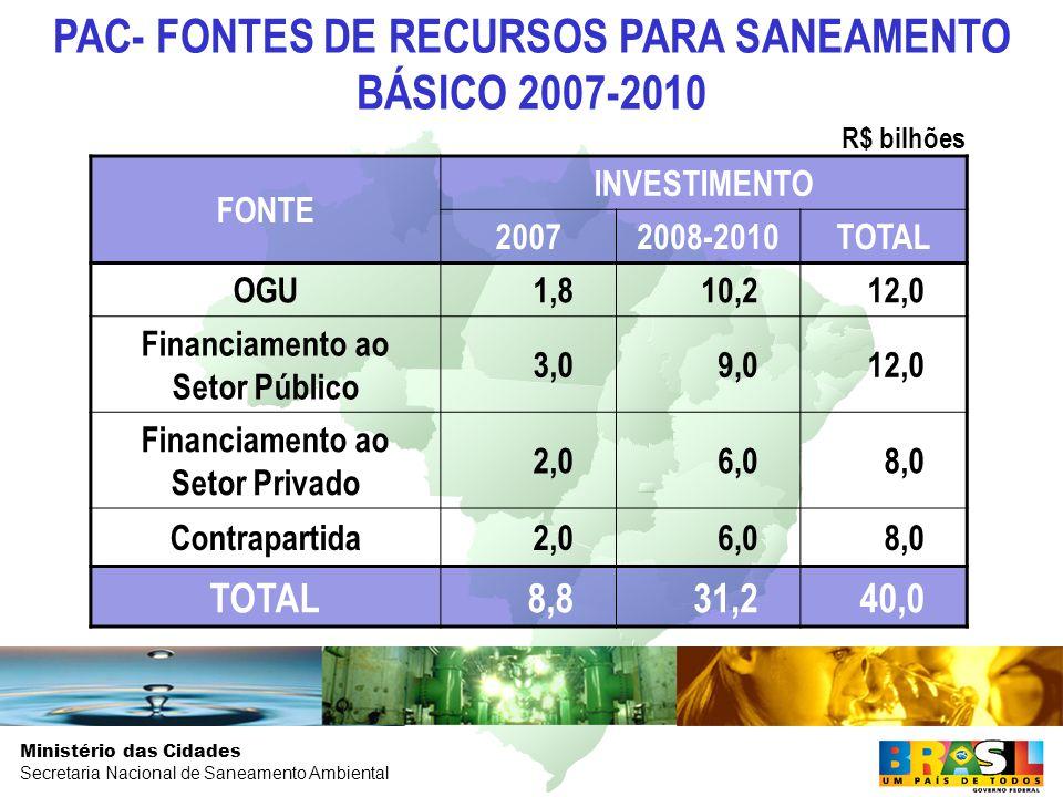 PAC- FONTES DE RECURSOS PARA SANEAMENTO BÁSICO 2007-2010