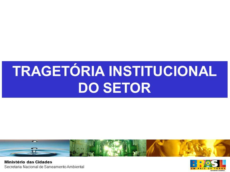 TRAGETÓRIA INSTITUCIONAL DO SETOR