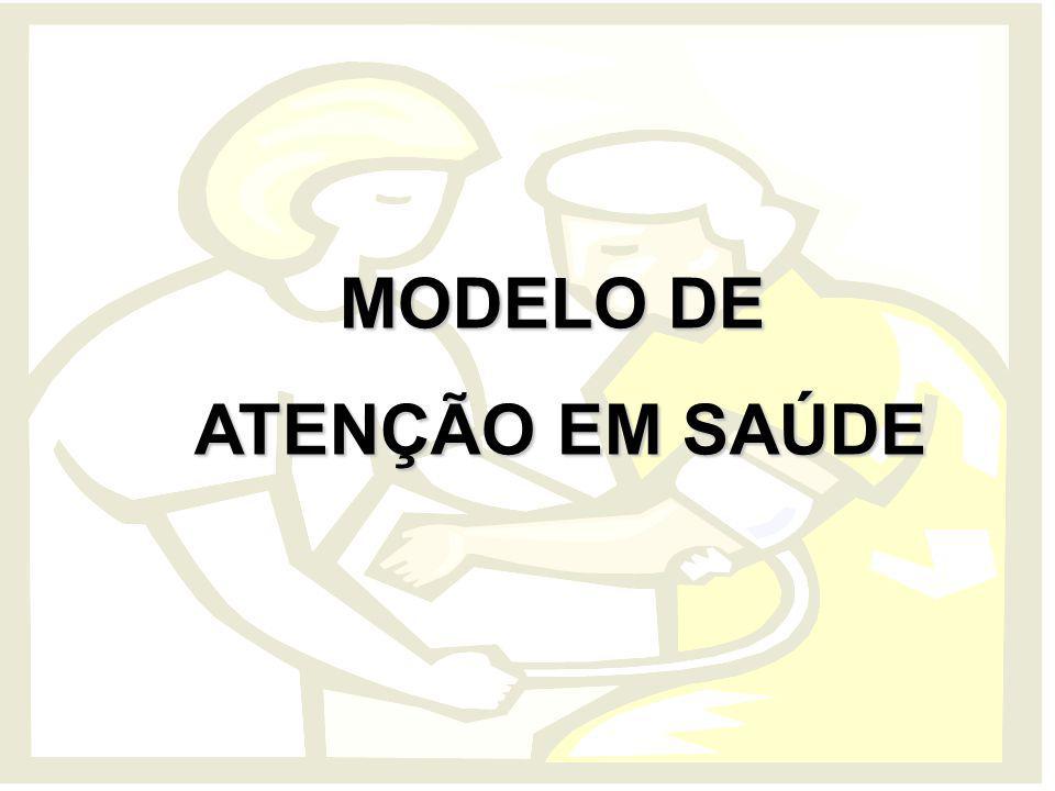 MODELO DE ATENÇÃO EM SAÚDE