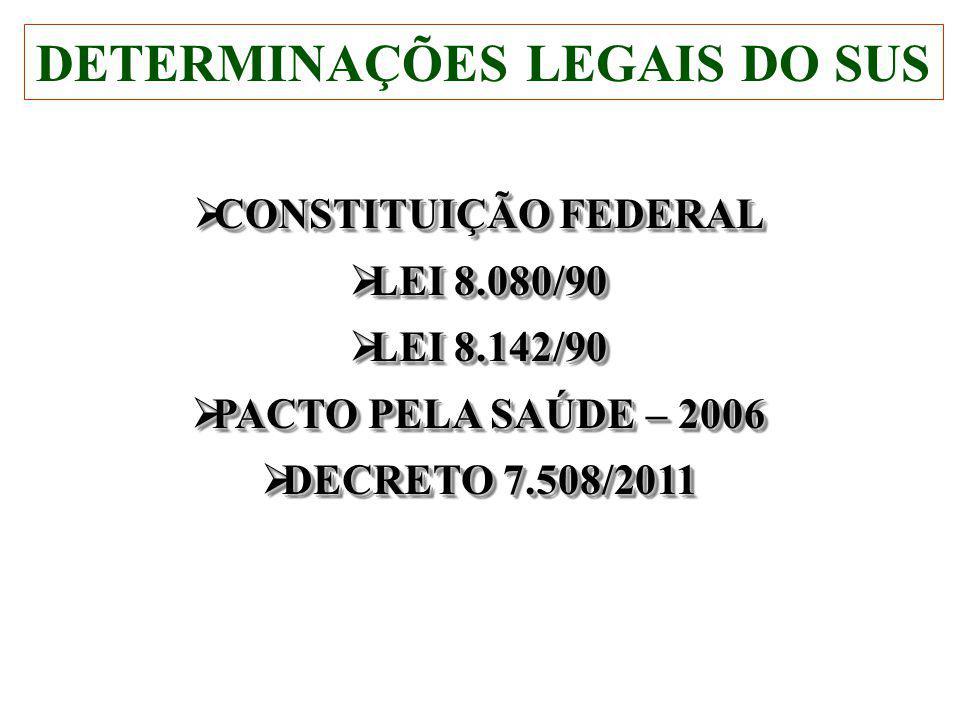 DETERMINAÇÕES LEGAIS DO SUS