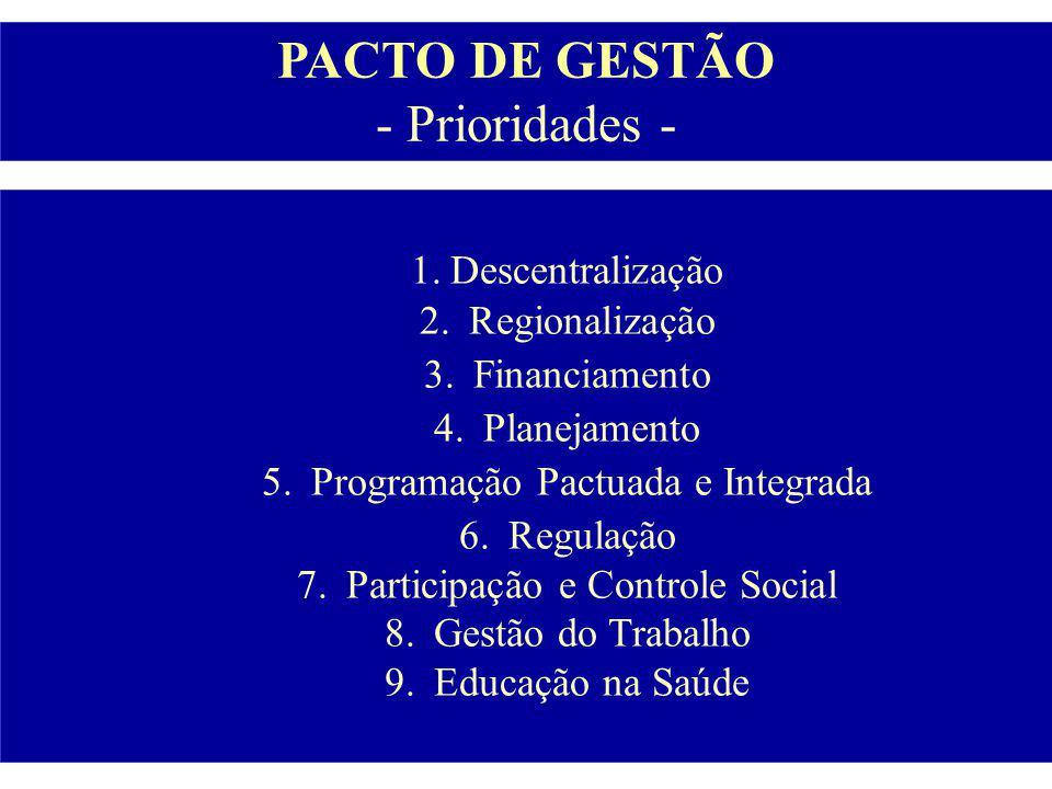 PACTO DE GESTÃO - Prioridades - Descentralização Regionalização