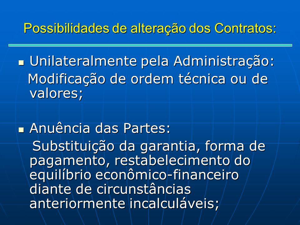 Possibilidades de alteração dos Contratos:
