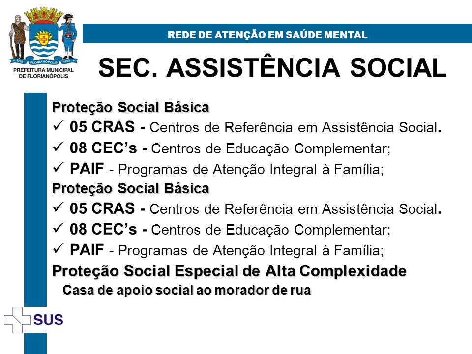 SEC. ASSISTÊNCIA SOCIAL