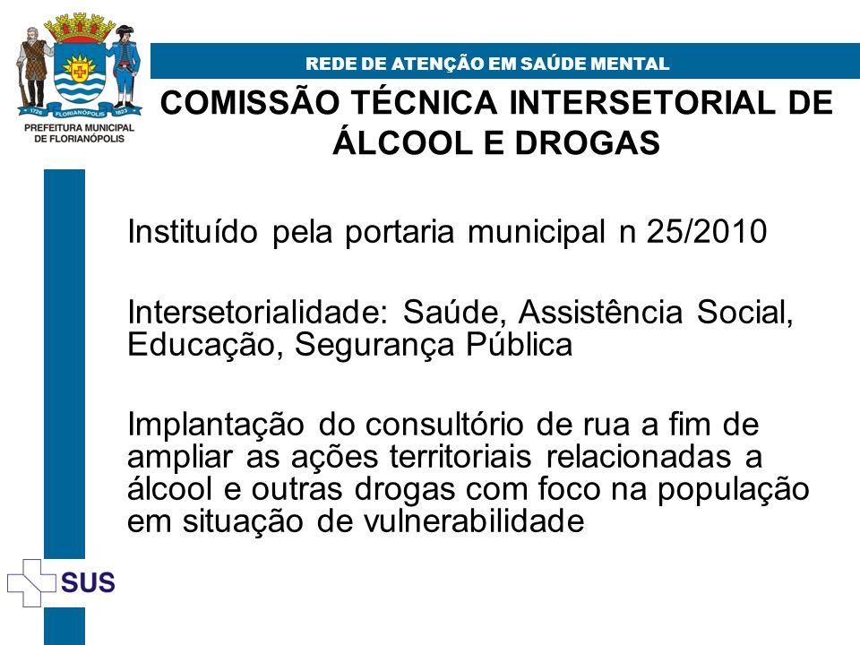 COMISSÃO TÉCNICA INTERSETORIAL DE ÁLCOOL E DROGAS