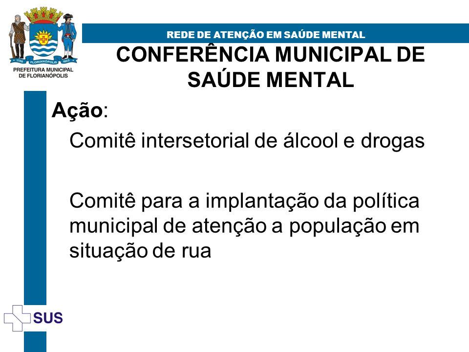 CONFERÊNCIA MUNICIPAL DE SAÚDE MENTAL