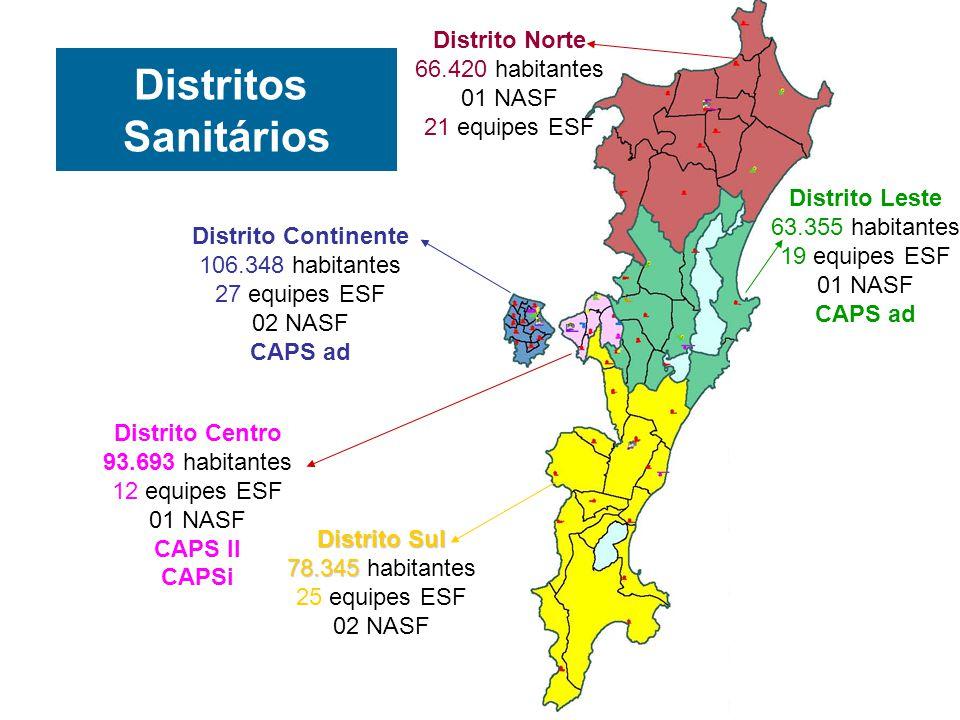 Distritos Sanitários Distrito Norte 66.420 habitantes 01 NASF