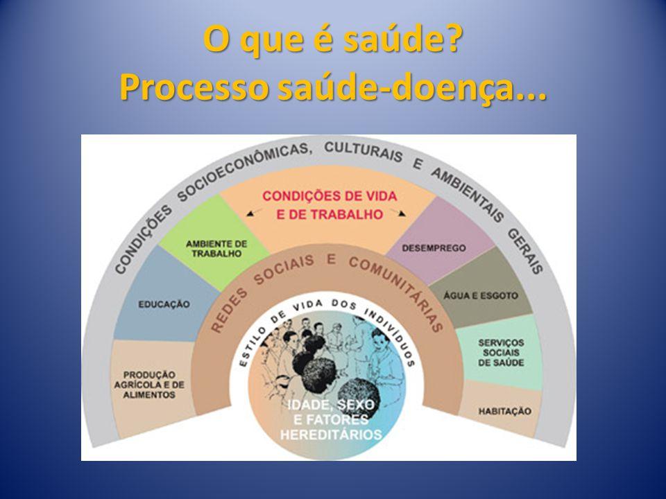 O que é saúde Processo saúde-doença...