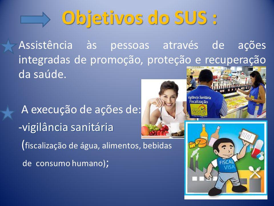 Objetivos do SUS : Assistência às pessoas através de ações integradas de promoção, proteção e recuperação da saúde.