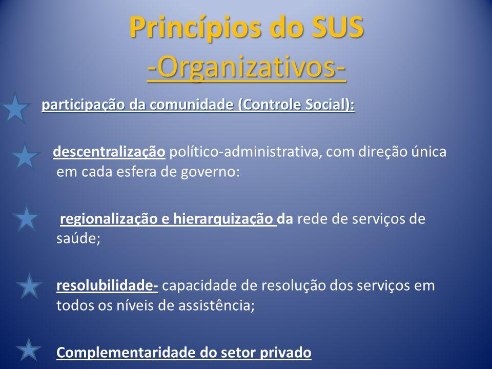 Princípios do SUS -Organizativos-