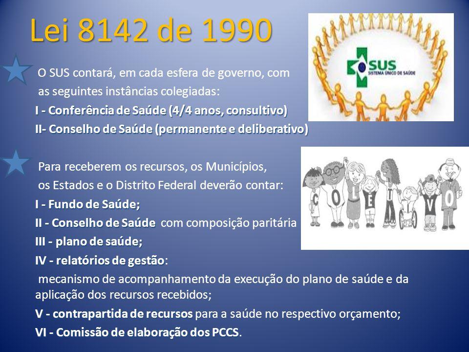 Lei 8142 de 1990 as seguintes instâncias colegiadas: