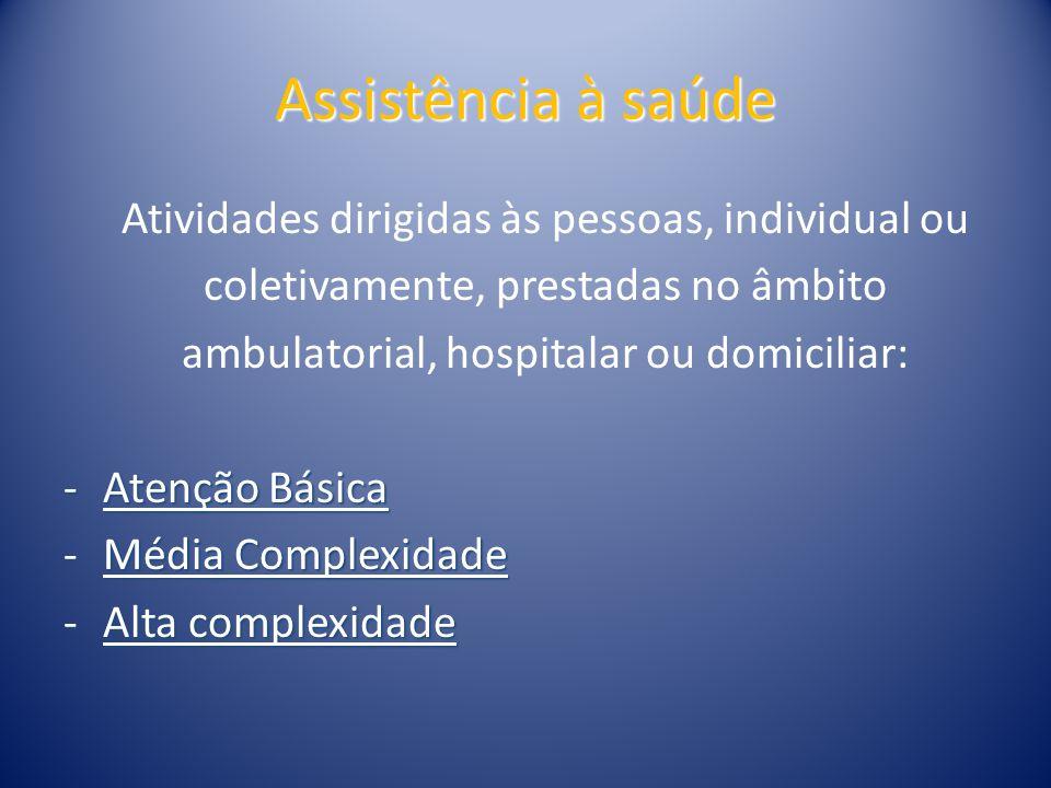 Assistência à saúde Atividades dirigidas às pessoas, individual ou