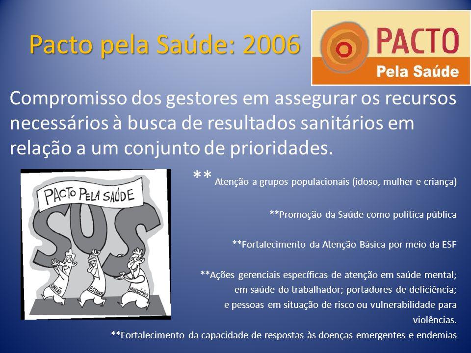 Pacto pela Saúde: 2006